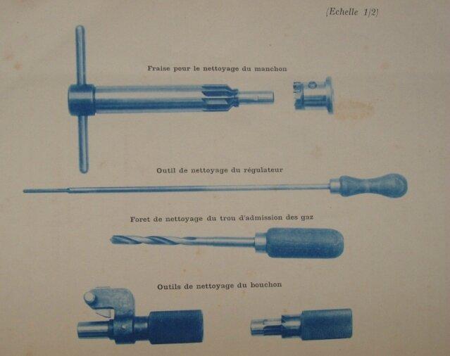 mitrailleuse saint Etienne 1907 avec détail des outils et accessoires12