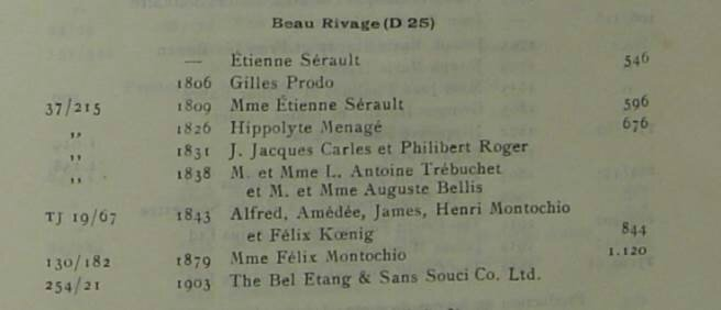 Domaines sucriers_Beau Rivage_1843