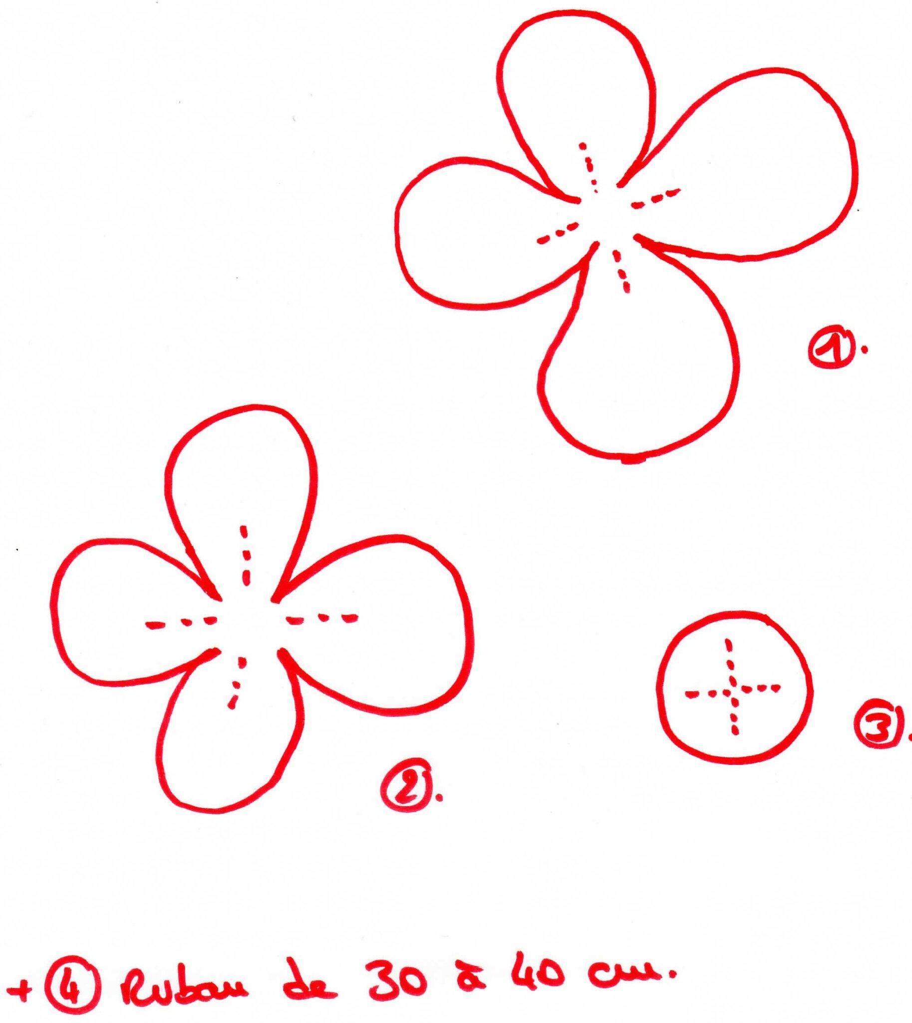 fleur-tissu