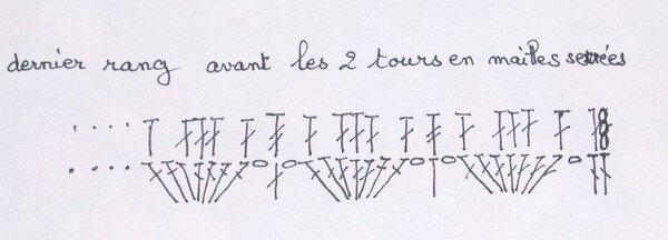 crochet_cal_dernier_rang_avant_pourtour_en_mailles_serr_es