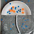 Parapluie assiette carton