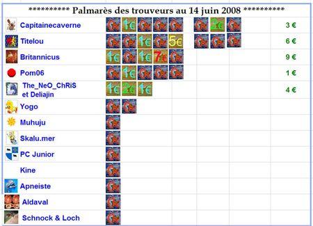 PalmVagabonde