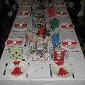 noel 05 la table des adultes avant le repas a la fin c'est autre chose