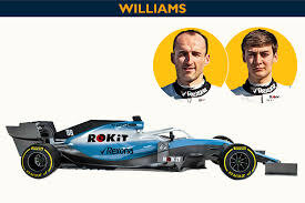 baku f1 2019 team williams