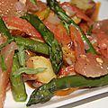 Salade de poissons fumes aux agrumes pour deux