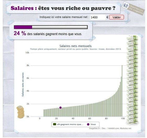 outil_salaires2