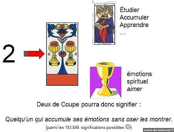 vincent beckers_cours_tarot_mineurs2