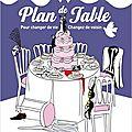 Cinémariage : plan de table