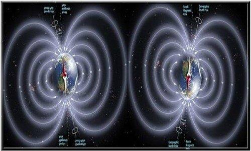 Lever-du-Soleil-depuis-l-Ouest-par-rotation-magnetique-ter-500x300