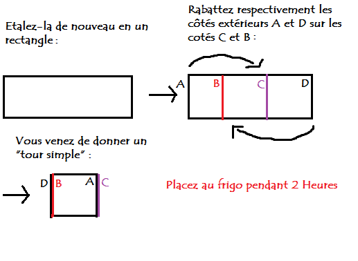 Millefeuille 5