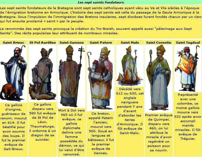 7 saints fondateurs bretons