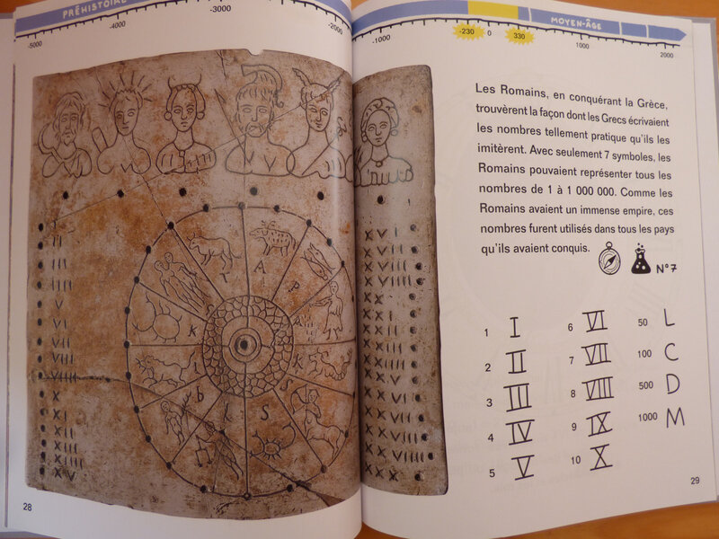 L'histoire des nombres
