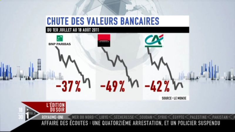 Crise_I_TELE_2011_08_19_banques_fr_chute