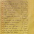 20 - 0156 - inventaire ecole aiti - 1959
