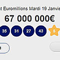 Chiffres gagnant euromillions mymillions mardi 19 janvier 2021