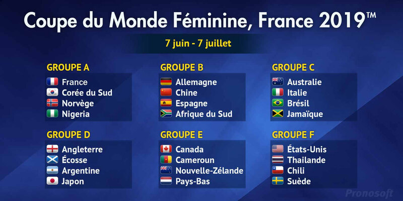 foot france 2019 equipes