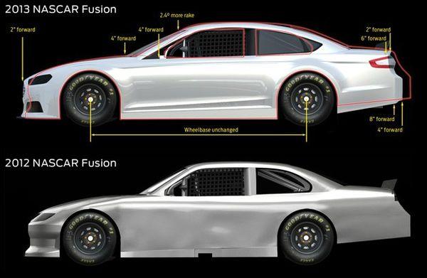 ford-fusion-nascar-comparison-628
