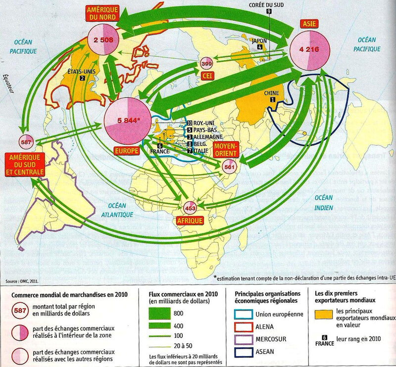 carte flux commerciaux - domination Triade 2