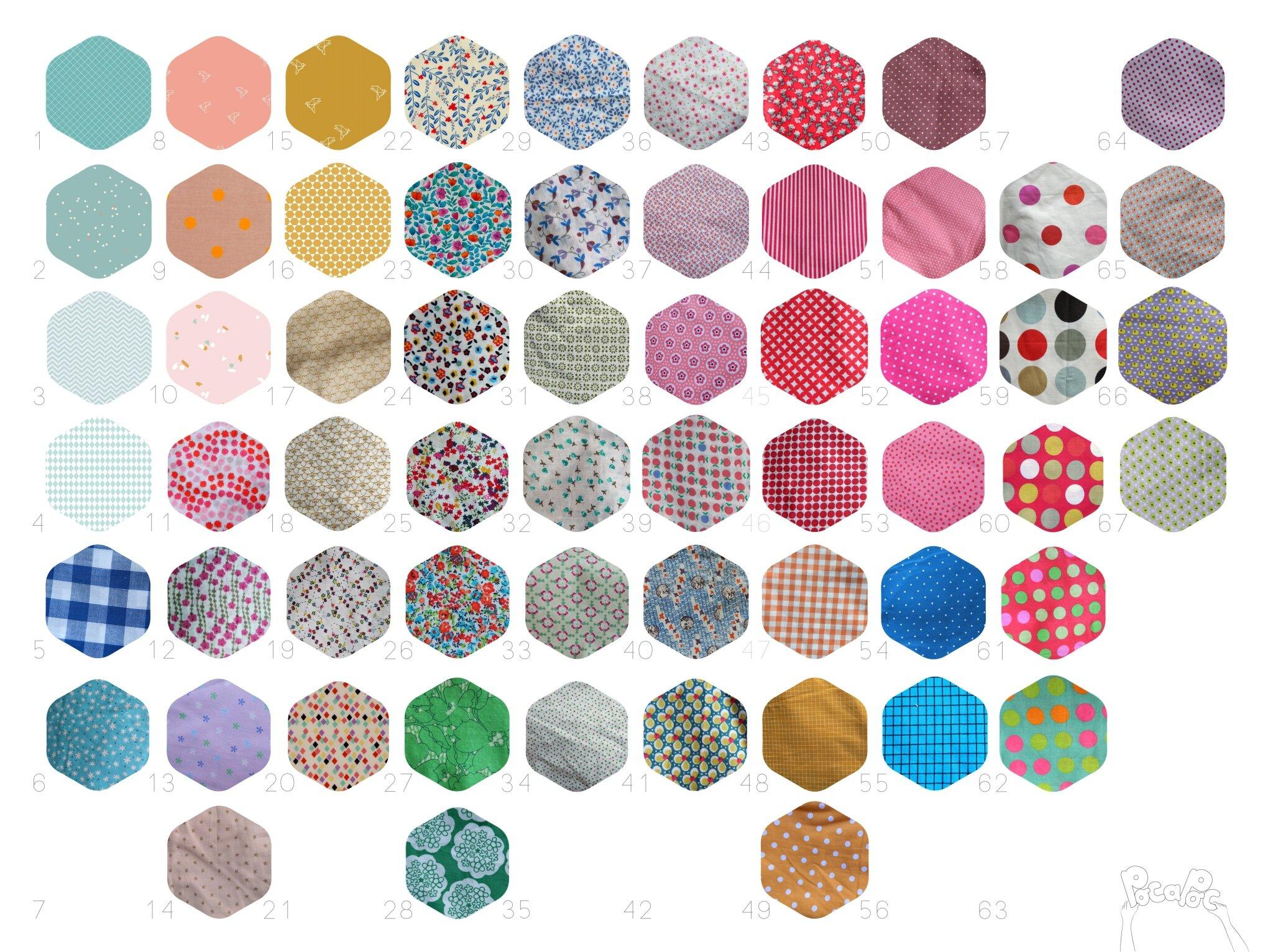 planche tissu motifs
