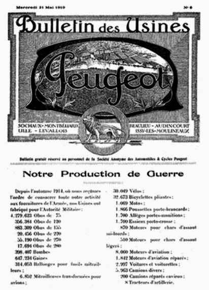 Peugeot production de guerre