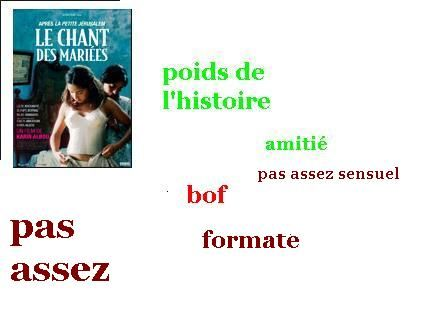 chant_des_mariees