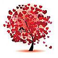 L'amour et la perte. sms amour.