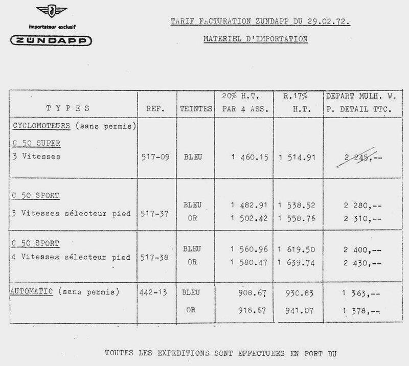 tarif1972gamme50cc1972