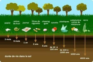 recyclage8