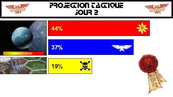 t2_projection_tactique