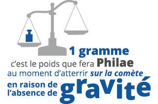 philae_weight
