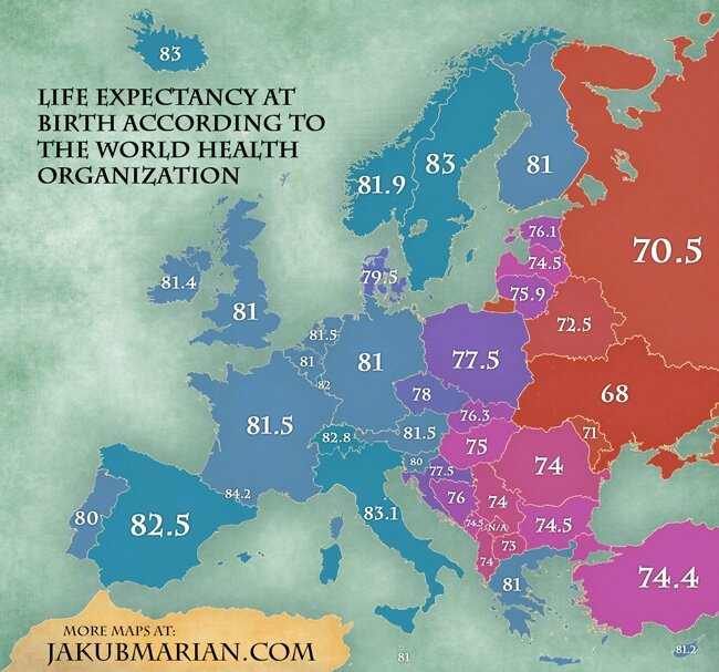 Life expectancy at birth in Europe