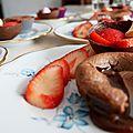 Le muffin au chocolat façon