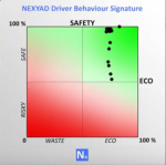 Good Driver - SafetyNex