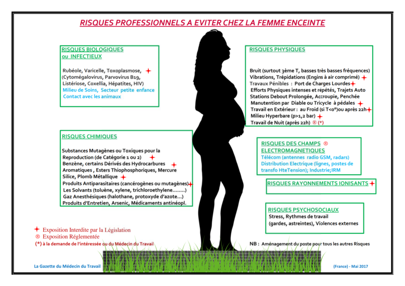 RISQUES-TRAVAIL-GROSSESSE