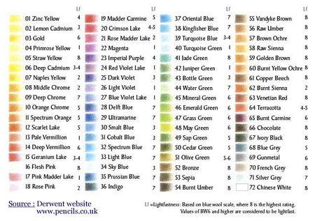 Derwent_Watercolour_pencils__colour_chart