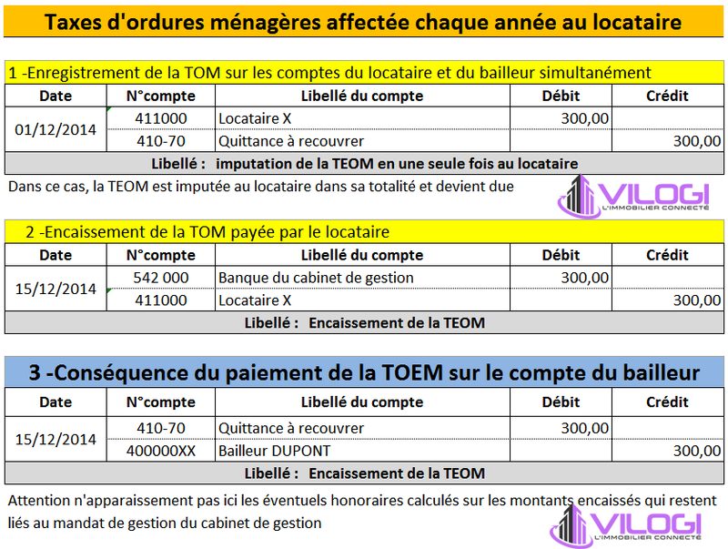 gestion-taxe-ordures-menageres-logiciel-gestion-locative