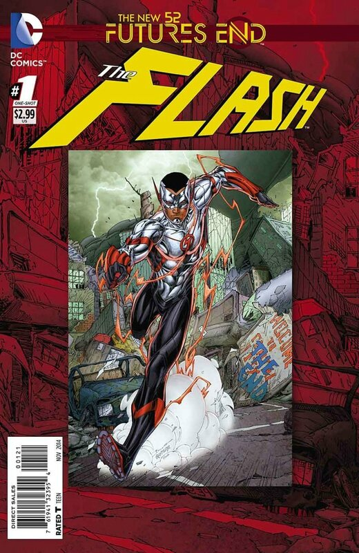 futures end flash