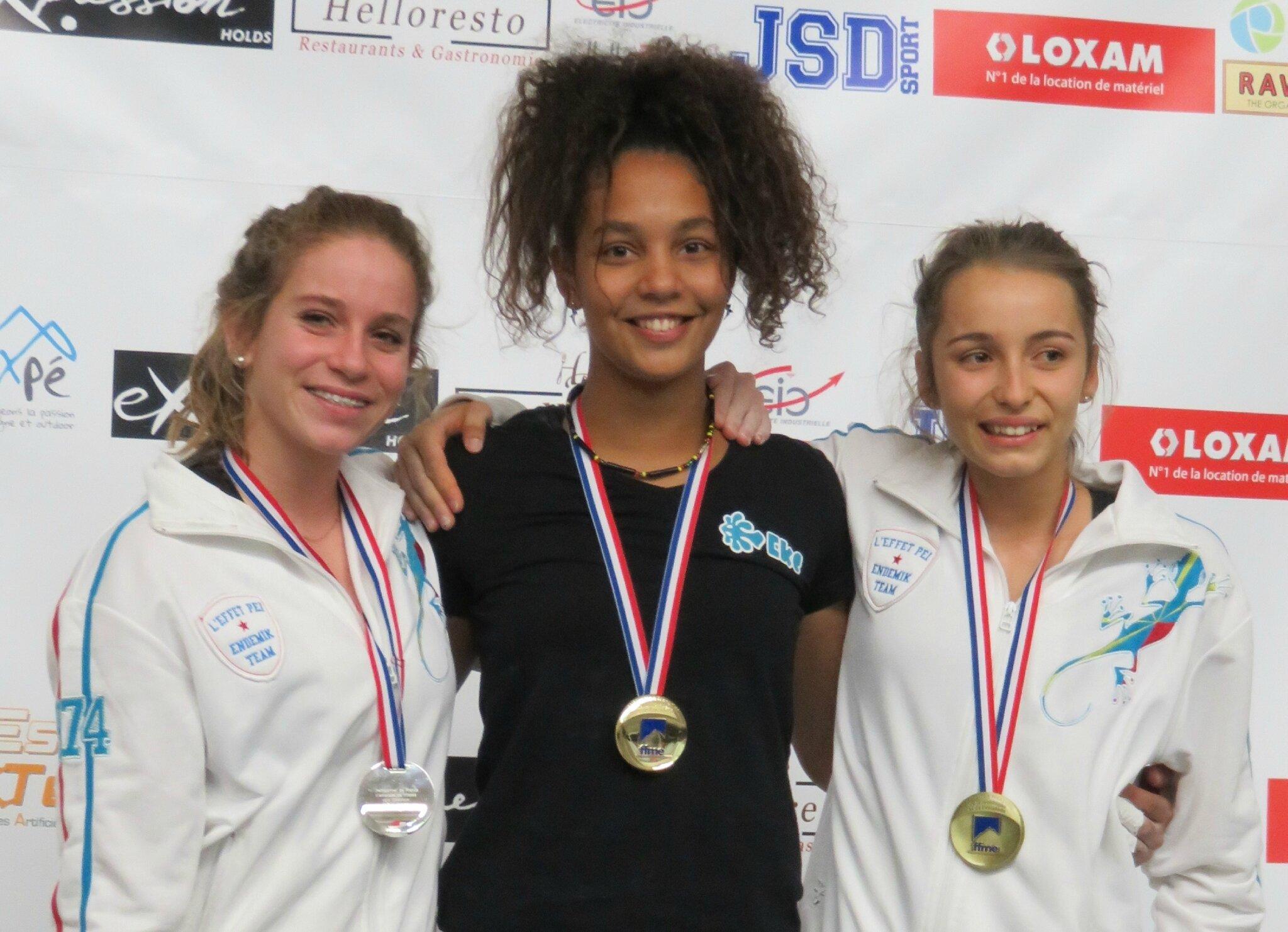 Championnat de France de vitesse