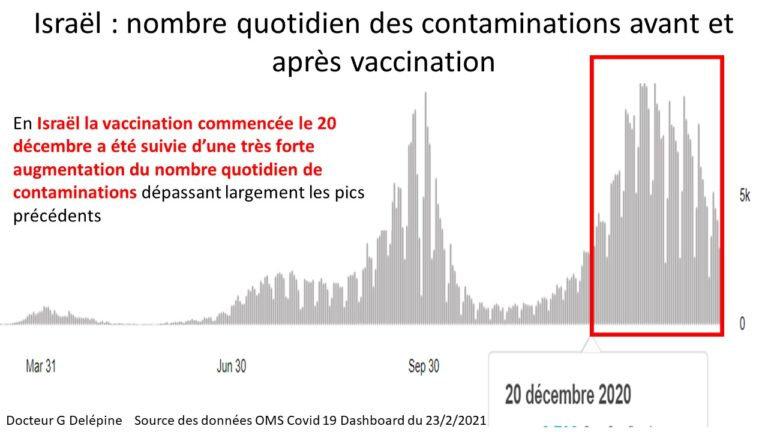 israel-contaminations-1-768x432