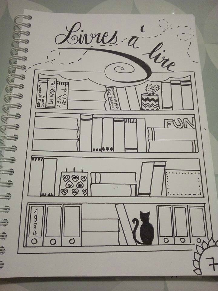 Bujo Ma Page D Avril The Perfect Mum