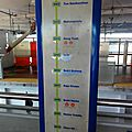 Monorail ligne