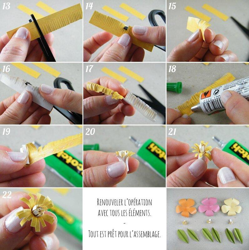 DIY-fleurs-tahitienne2