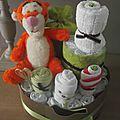 Composition comprenant 40 couches, 1 doudou, serviette de toilette et gant, 2 body, 1 serviette repas, déco 70€ hfp