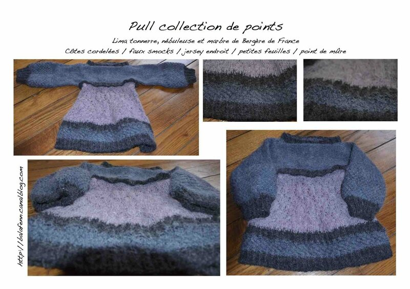 pull collection de points