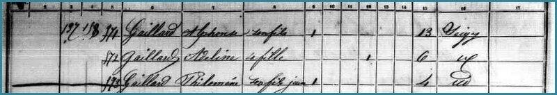 GAILLARD Philomène - Recensement 1872