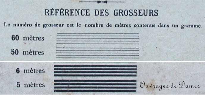 Cordonnet National grosseurs