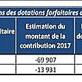 Info fusion/absorption lardy bouray / finance / rémunération des élus / projet de territoire