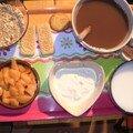 Vendredi 29:mes repas du jour