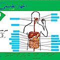 exercice digestion