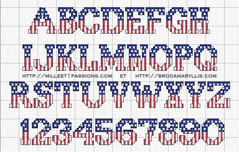 Cadeau Grille De Point De Croix Alphabet Usa Brodamaryllis